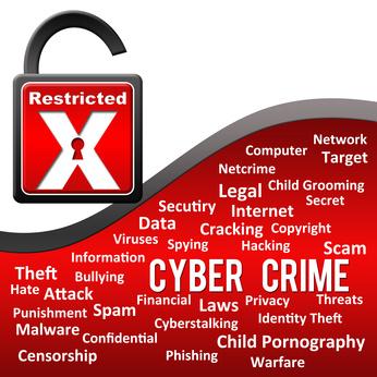 Cyber Crime Angriffsflächen